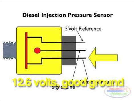 kia sorento 2008 oil pressure switch location | get free