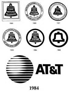 skan möbel bell system memorial bell logo history