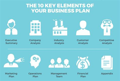 create plan how to create a business plan in 1 day