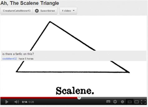 literature on triangles ah the scalene triangle know