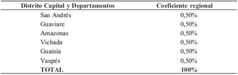 resolucion subsidio de vivienda decreto 412 2016 decreto 975 de 2004