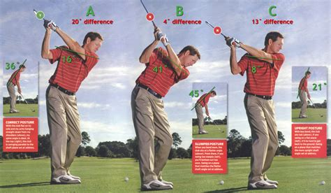 golf swing shoulder rotation golf tips swing guides blog golf tips on driving