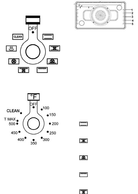Appeton Weight Gain Untuk Dewasa Malaysia by Oven Manual Symbols Part 1 Page 4 Of Whirlpool