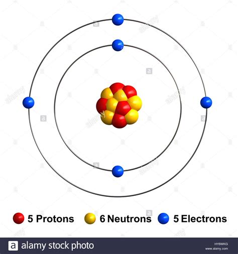 Boron Protons by 3d Render Of Atom Structure Of Boron Isolated White