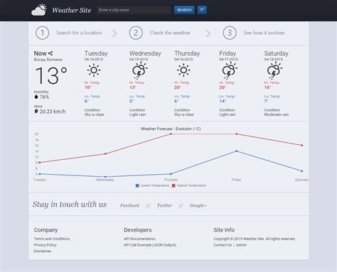 weather report script sle php weather forecast script by pricop codecanyon