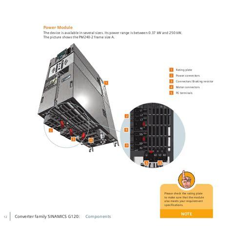 braking resistor wiki braking resistor g120 28 images sinamics line modules hmk wiki 6sl3224 0be25 5
