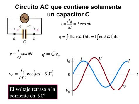capacitor a corriente alterna corriente alterna