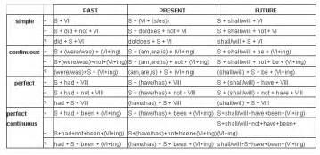 cara belajar bahasa inggris mudah dan cepat cara cara cepat dan mudah belajar bahasa inggris musawwir