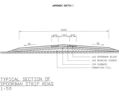 Road Cross Section by Appendix Sketch 1 Cross Section Of Spoorbaan Trial Road