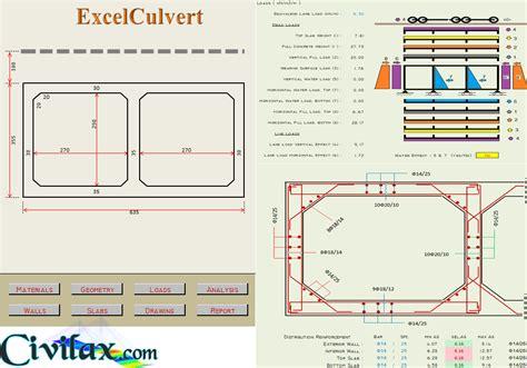 design criteria for box culvert concrete box culvert analysis and design