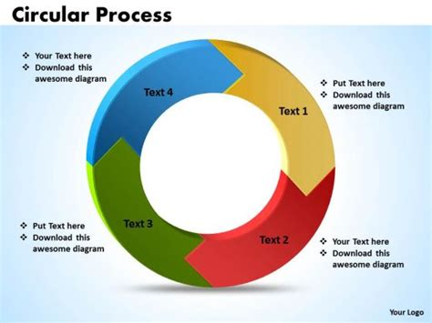 using circular diagrams to model a process cycle in powerpoint powerpoint diagram templates