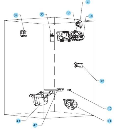 Mesin Cuci Elba cara kerja mesin cuci front loading automatic