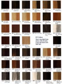 redken color gels redken color chart 20130501 salon centric redken color