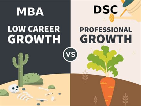 Professional Mba Vs Mba by Mass Communication Institutes In Delhi Career At Dsc