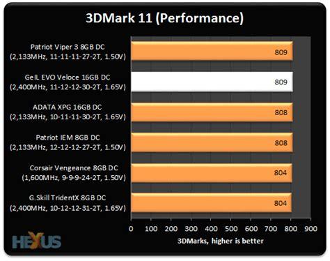 Memory Pc Geil Ddr3 Evo Veloce Pc12800 Dual Channel 16gb review geil evo veloce ddr3 2 400 16gb dual channel