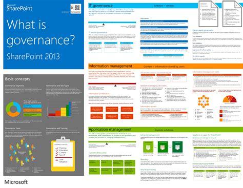 sharepoint 2013 change management template sharepoint 2013 governance