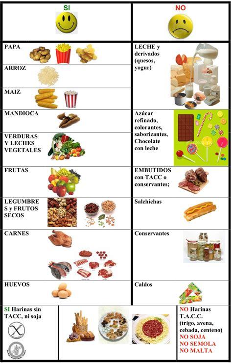 alimentos prohibidos para celiacos una dieta para chicos con tgd intercambiando ideas y