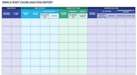 Root Cause Analysis Template Beneficialholdings Info Root Cause Analysis Template Excel