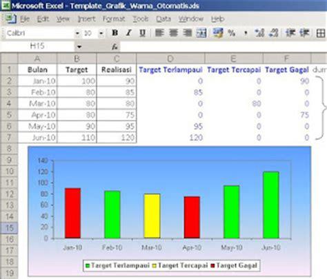 format grafik adalah valcons cara membuat grafik dengan microsoft excel 2007