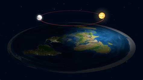 wallpaper 3d earth animation flat earth 3d model day and night animation geocentric