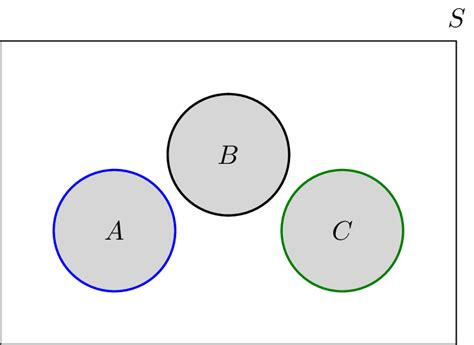 venn diagram disjoint sets the gallery for gt intersection of sets