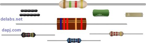 resistor types images types of resistors color code delabs
