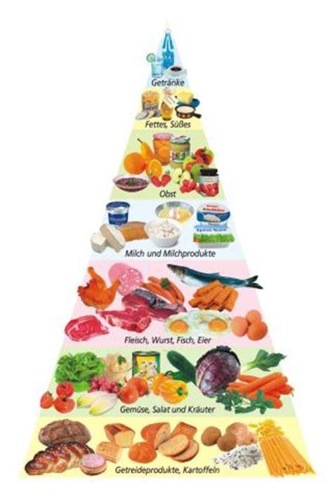 niereninsuffizienz ernährung tabelle ern 228 hrung f 252 r dialysepatienten