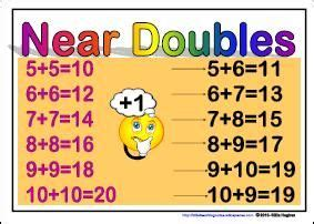 near doubles for everyday calendar counts | math school