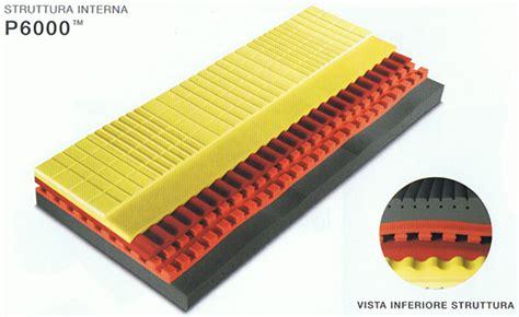 materasso pirelli p6000 vendita materassi pirelli verona sonnid or a san floriano vr