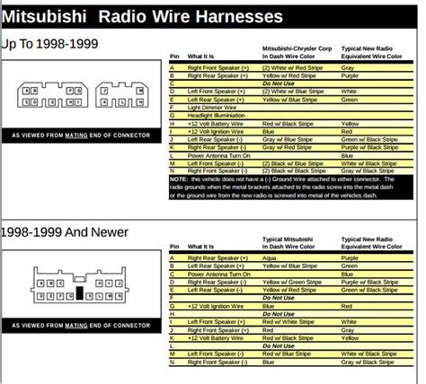 pajero radio wiring diagram 27 wiring diagram images