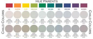 what color makes want to buy help me find a quot true quot neutral gray paint color lori