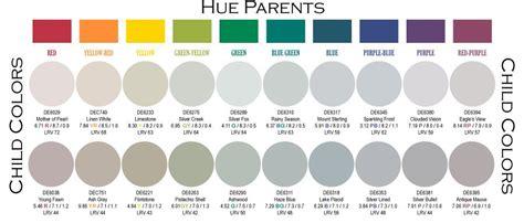 help me find a quot true quot neutral gray paint color lori sawaya linkedin