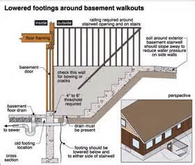 House Plans Daylight Basement Basement Walkouts The Ashi Reporter Inspection News