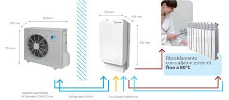 pompa di calore elettrica per riscaldamento a pavimento pompa di calore per riscaldamento a termosifoni archivi