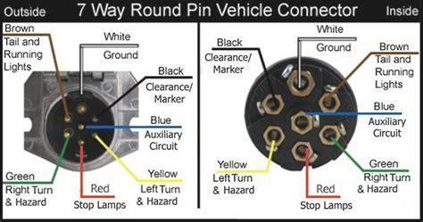 wiring diagram for seven way trailer diagram