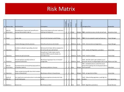 BCIT Project Management   (Operation Management 2505