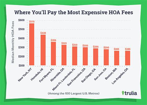 buying a house cheaper than renting buying a house cheaper than renting 28 images where hoa fees make renting cheaper