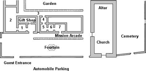Mission Santa Barbara Floor Plan Mission San Miguel Cemetery Missiontour