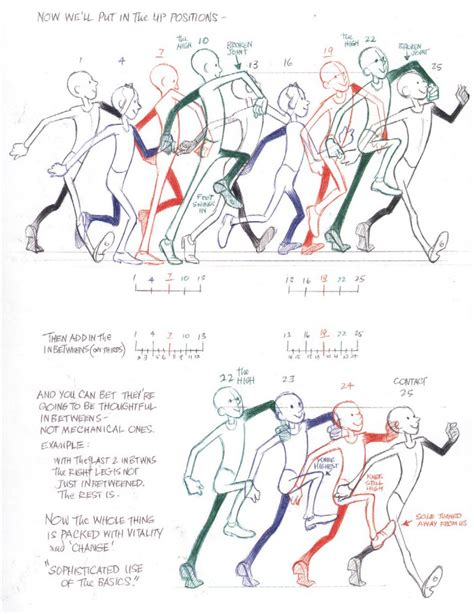 tutorial walking tutorial walk cycle angryanimator com entire tips page