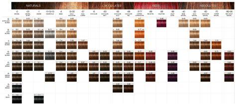 inoa hair color 5n search coiffure hair coloring search and nuancier coloration coiffure en image