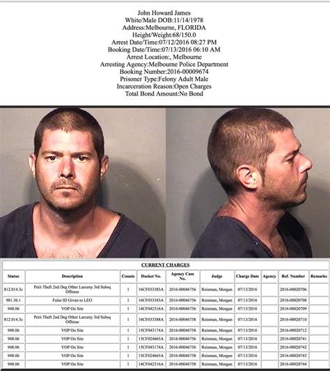 Johns County Arrest Records Arrests In Brevard County July 14 2016