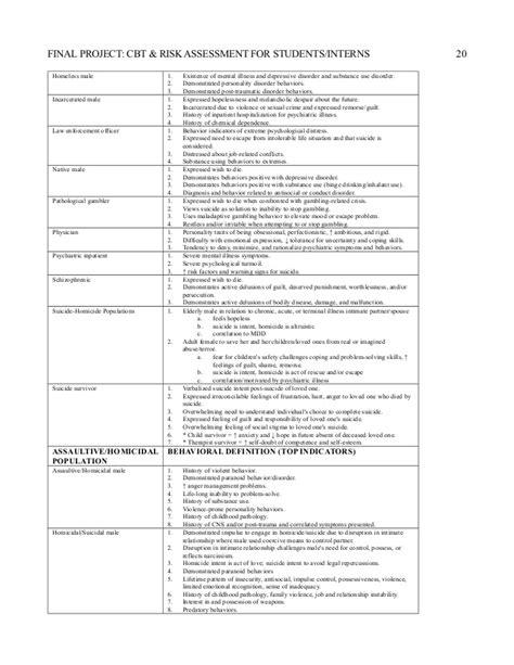 Post Acute Withdrawal Worksheet by Printables Post Acute Withdrawal Worksheet