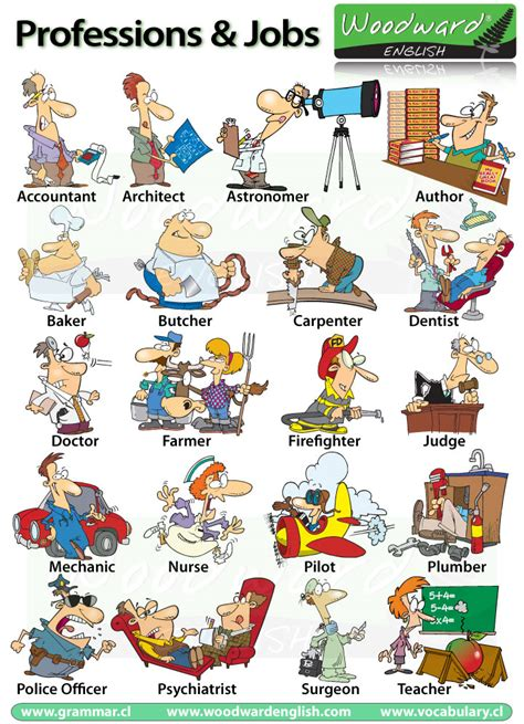 For Children Kamus Besar Bergambar professions occupations and