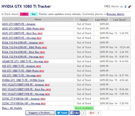Will Model Debate Trickle by Geforce Gtx 1080 Ti News Geforce Gtx 1080 Ti S Are Now