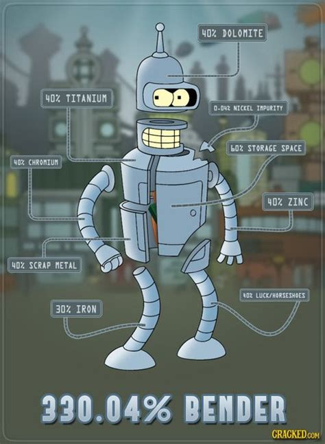 Bender Futurama Meme - 68 best futurama bender images on pinterest futurama