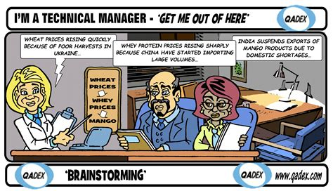 tag supplier audit qadex brainstormingmanagers