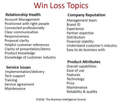 Sales People Loss Analysis Template