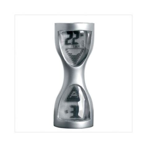 java pattern hourglass hourglass visualization algorithm