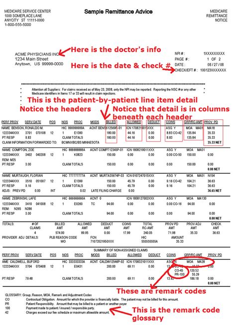 aetna emergency room copay the business innovation payment posting and how to read an eob era