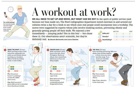 desk exercises at work workout at work cu wellness safer and healthier everyday